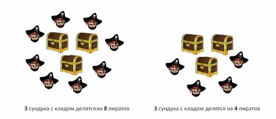 sunduki-pirati